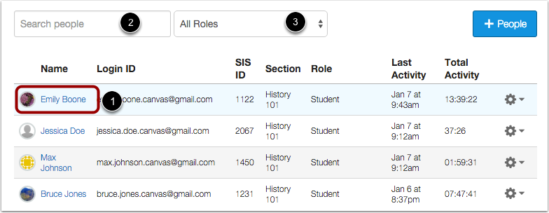 Screenshot of the Canvas LMS people menu